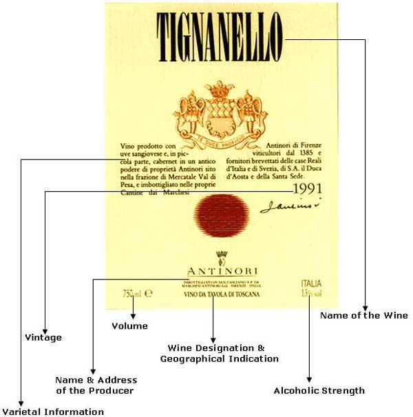 Basic Wine Information